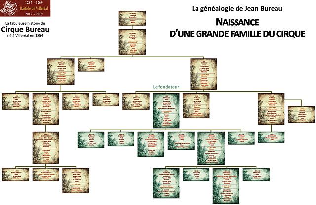 Retracer l'histoire de sa famille avec l'Atelier de Généalogie...|Photo © jean-Paul Epinette - icimedia@free.fr