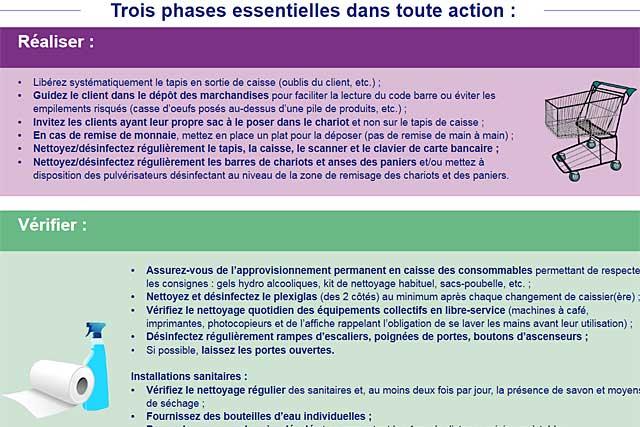 Le ministère du travail vient de publier une fiche-conseil à l'intention des caissières... Illustration DR